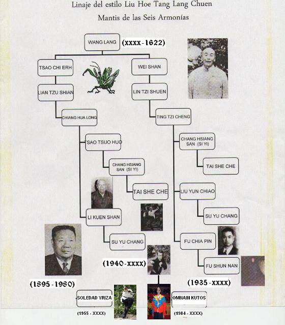 linaje-mantis-chuan